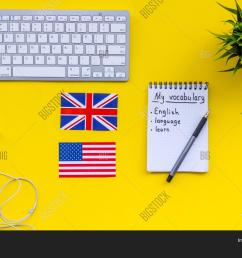 learn new english vocabulary learn landuage concept computer keyboard british and american flags [ 1500 x 1120 Pixel ]