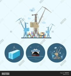 crane unloads containers from cargo container ship set with 3 round colorful icons dry cargo ship crane unloads containers from cargo container ship and  [ 1500 x 1620 Pixel ]
