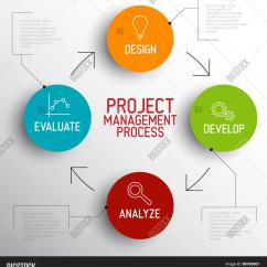 Types Of Network Diagrams In Project Management Automotive Wiring Diagram Vector Process And Photo Bigstock