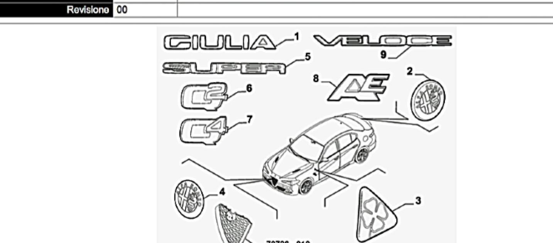 Alfa Romeo Giulia: sul web appare immagine di tutte le