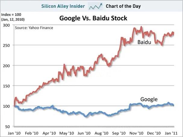 Google Stock Quote Fair Quotesjnug Stock Quote What Is Jnug • Hak660