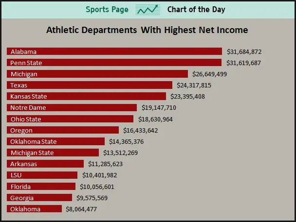 should college athletes be paid essay docoments ojazlink why college athletes should not get paid essay