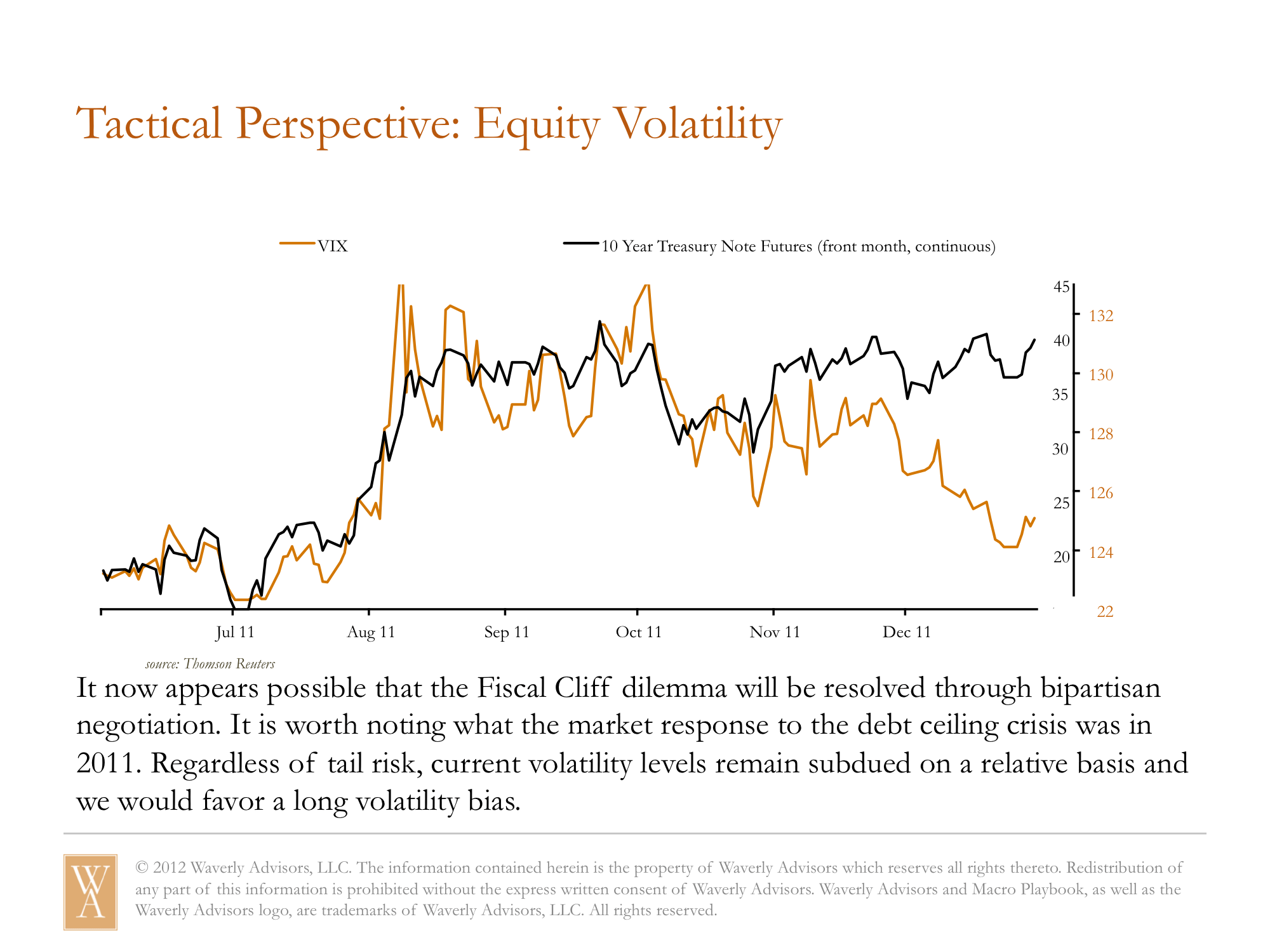 Volatility has not risen much in spite of the bond rally, and it could eventually move to fill the gap