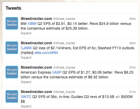Street Insider is the best for earnings news