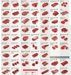 60 beef cuts chart [ 1200 x 1604 Pixel ]