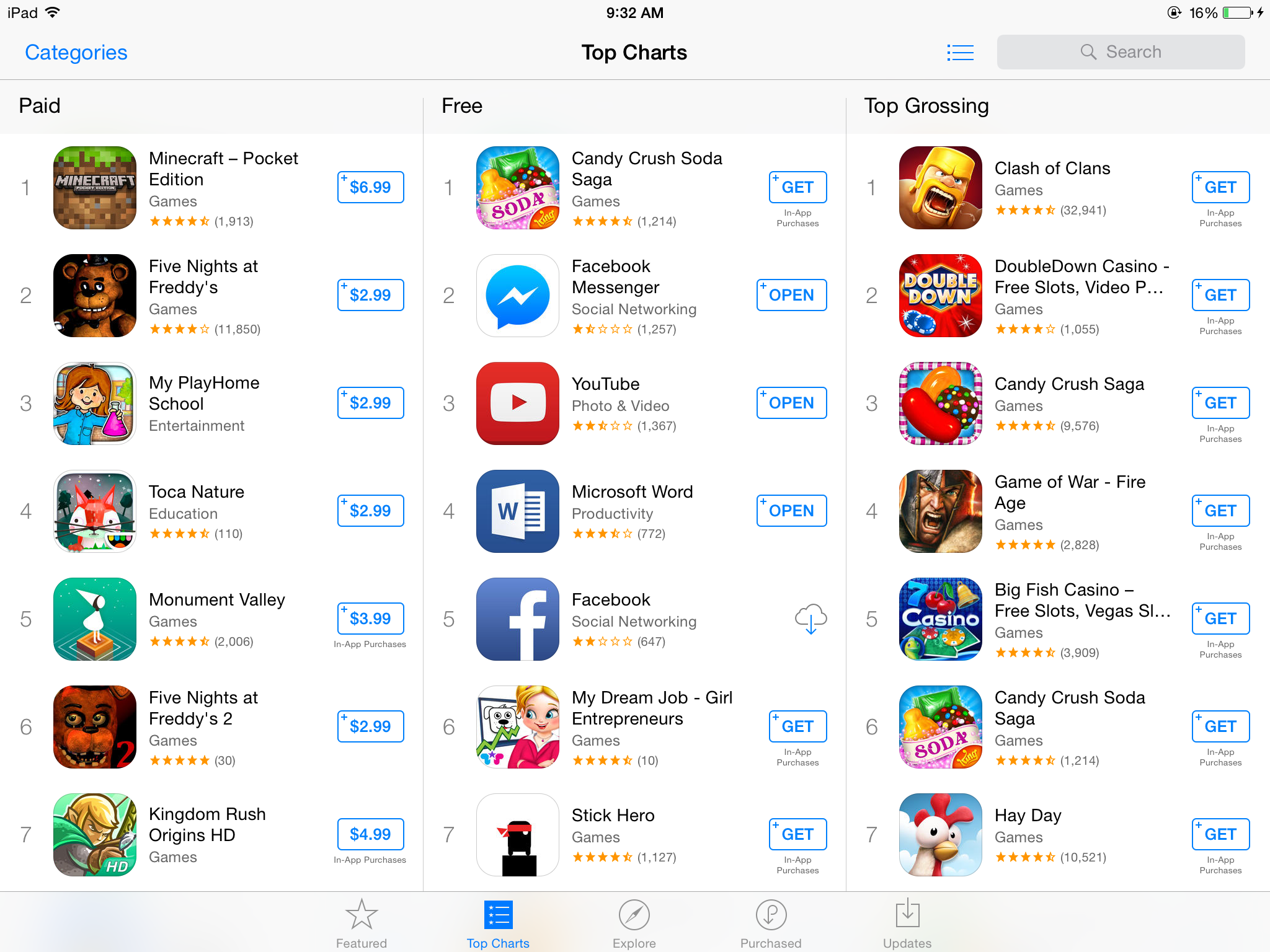 Apple Changes 'free' Apps To 'get' In App Store Business