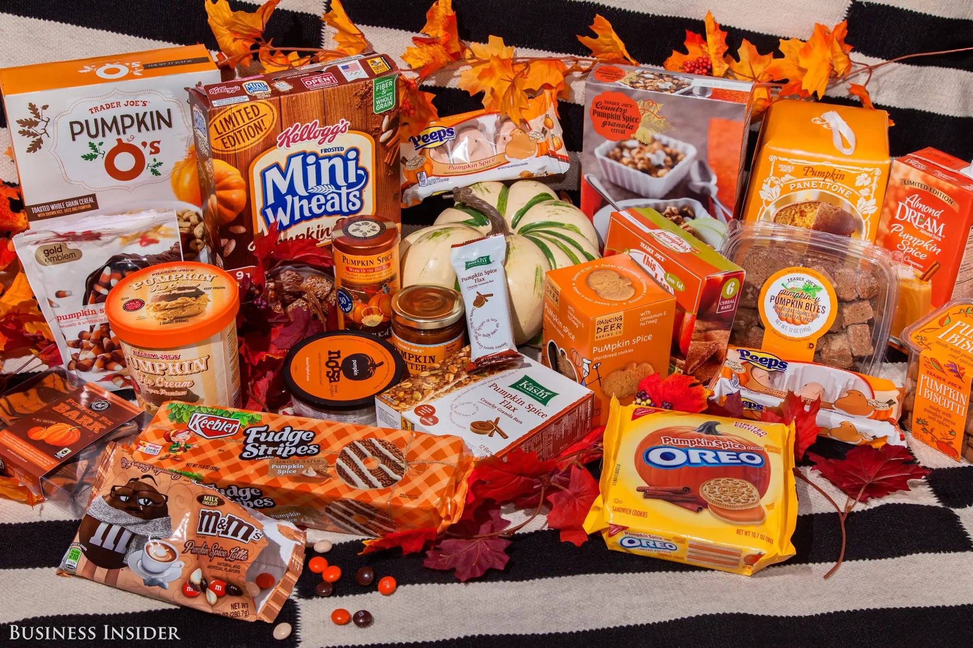Image result for pumpkin flavored everything