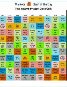 Mfs quilt chart photos investment also rh mfsjiwabimaspot