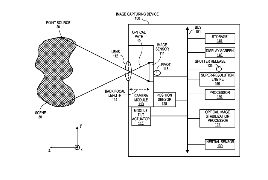Apple patent for super resolution mode could let future