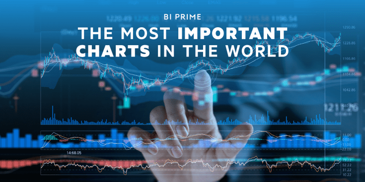 the most important charts in the world 2019 2x1