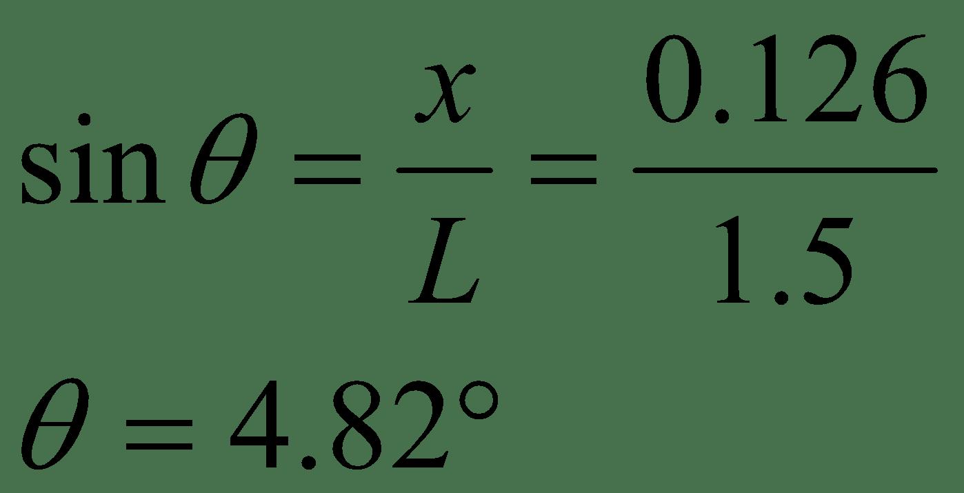 Experiment Report: Studying a simple harmonic oscillator