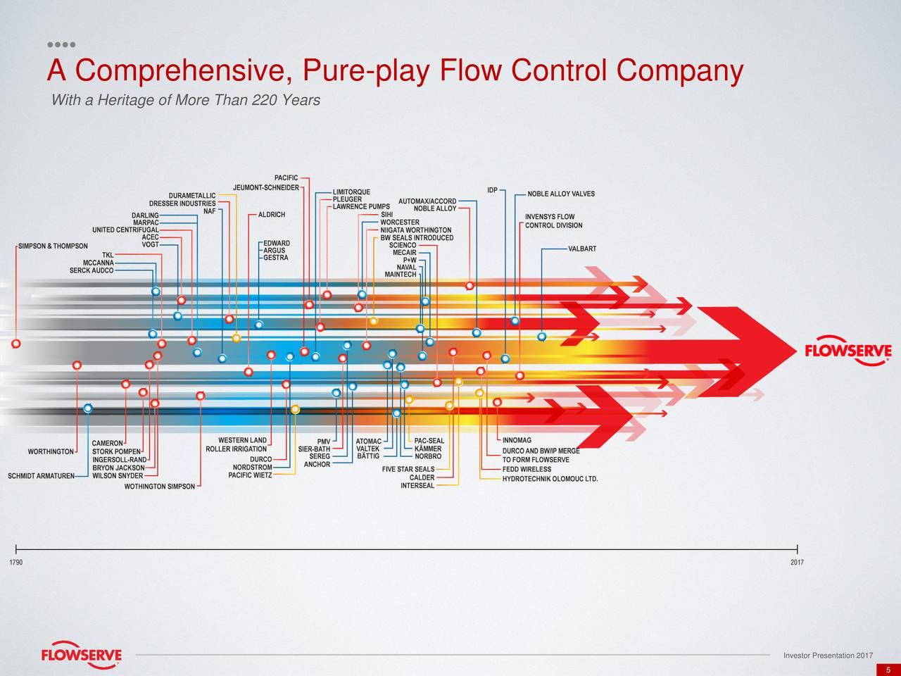 Flowserve Wiring Diagram Landor Limitorque L120 Diagrams Dolgular Com
