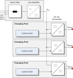 2 basic circuit diagram of a charging station with several dc fast charging points [ 1214 x 809 Pixel ]