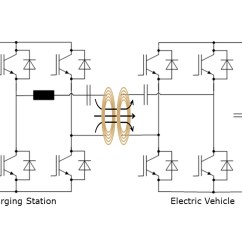 Wireless Power Transmission Circuit Diagram Tarsal Bones Charging Stations For Electric Vehicles Application