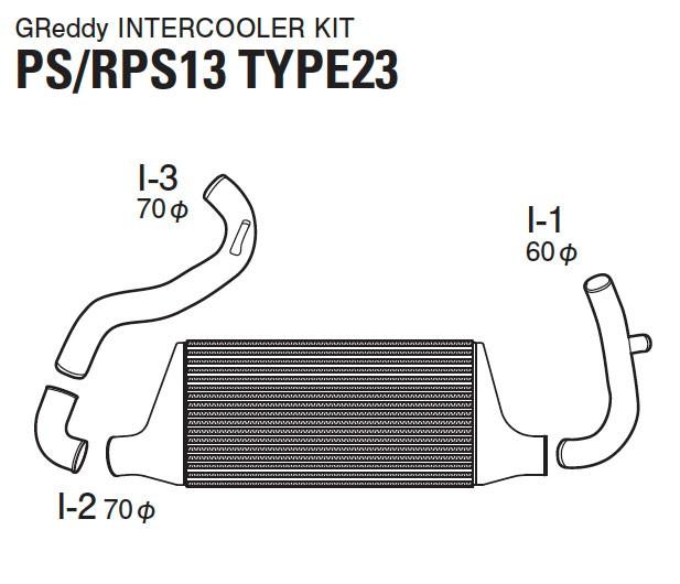 GReddy Type 23F Front Mount Intercooler Kit Nissan 240SX