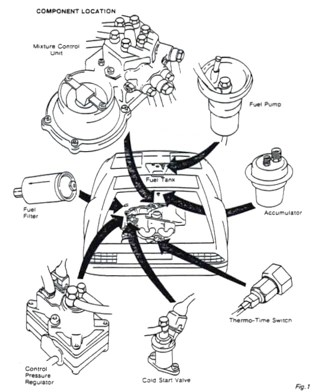 Delorean Car Engine DeLorean Shoes Wiring Diagram ~ Odicis