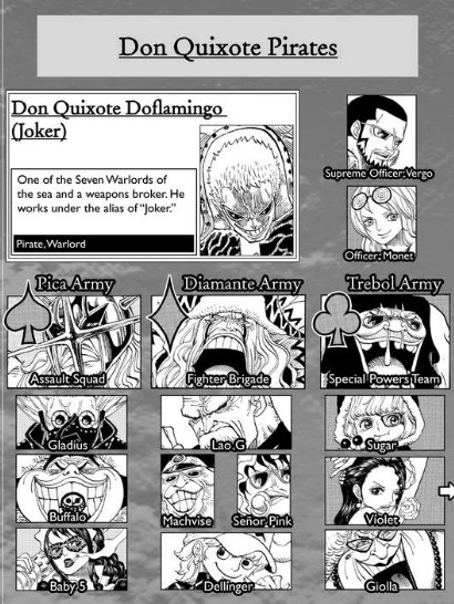 Donquixote Pirates  The One Piece Wiki  Manga Anime