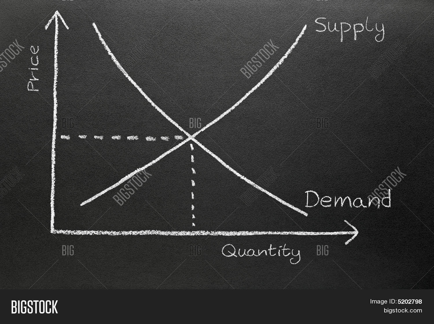 Supply Demand Chart Image Amp Photo Free Trial