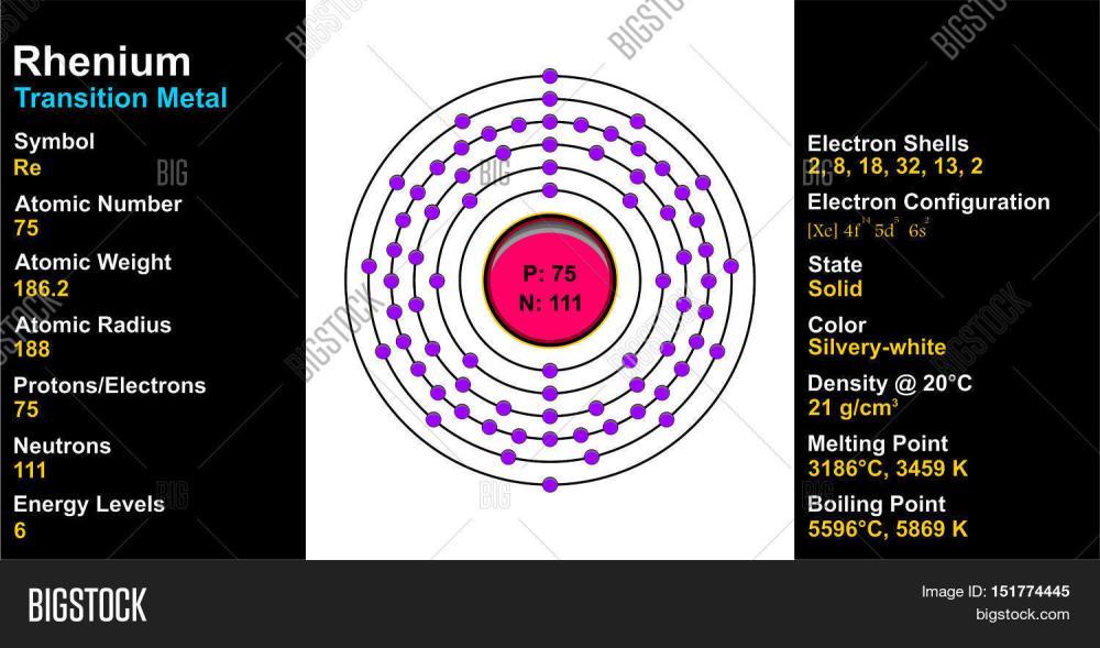 medium resolution of rhenium atom