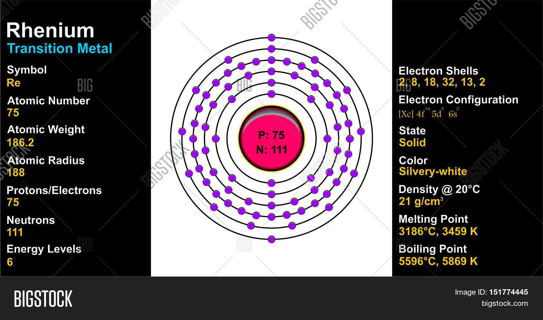 hight resolution of rhenium atom