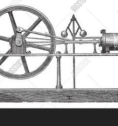simple expansion steam engine vintage engraved illustration trousset encyclopedia 1886 1891  [ 1500 x 854 Pixel ]