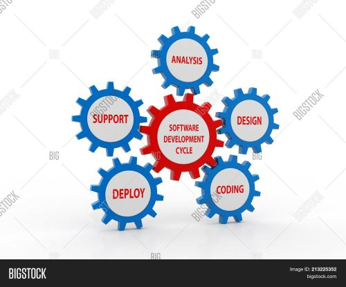 small resolution of 3d illustration of circular flow chart of life cycle of software development process