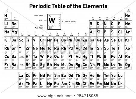 Periodic Table Images, Illustrations & Vectors (Free