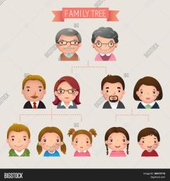 cartoon vector illustration of family tree a diagram on a genealogical tree [ 1500 x 1620 Pixel ]