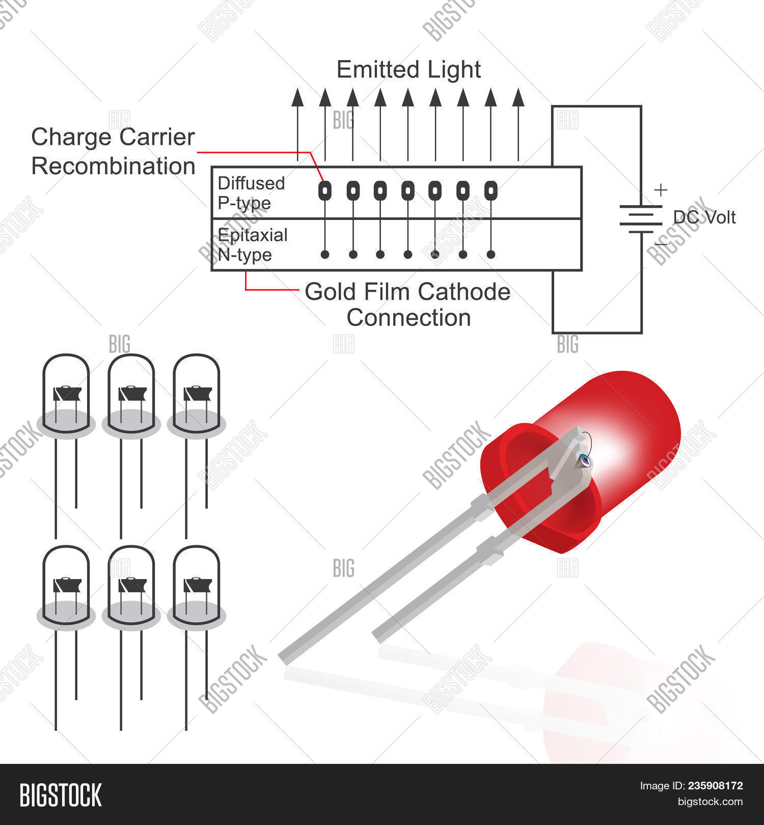 hight resolution of light emitting diode led structure education info graphic