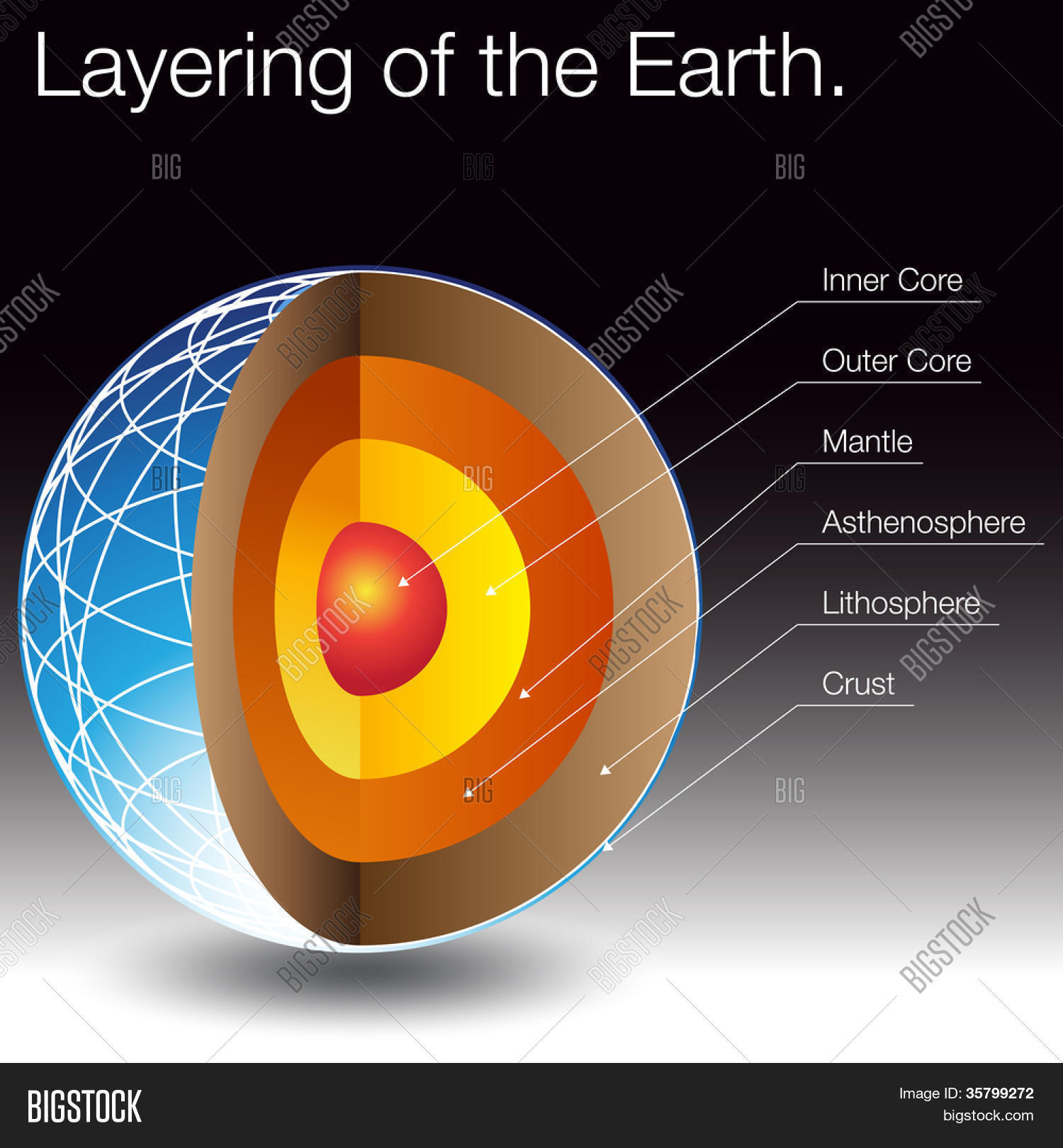 layers of the sun diagram carrier 30hxc wiring image earth vector and photo free trial bigstock