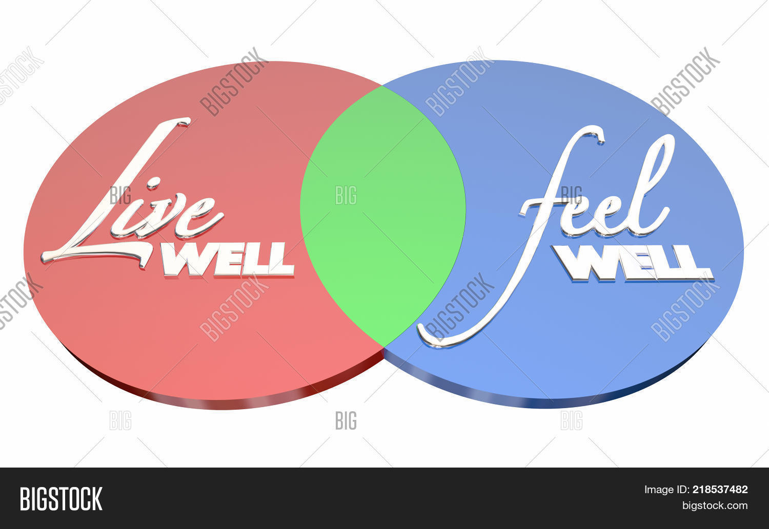 hight resolution of live well feel well healthy lifestyle venn diagram 3d illustration