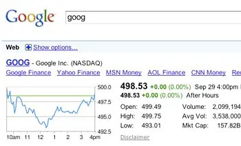 Aol Finance Stock Quotes Amusing Aol Stock Quote Google Finance Stocks Picture