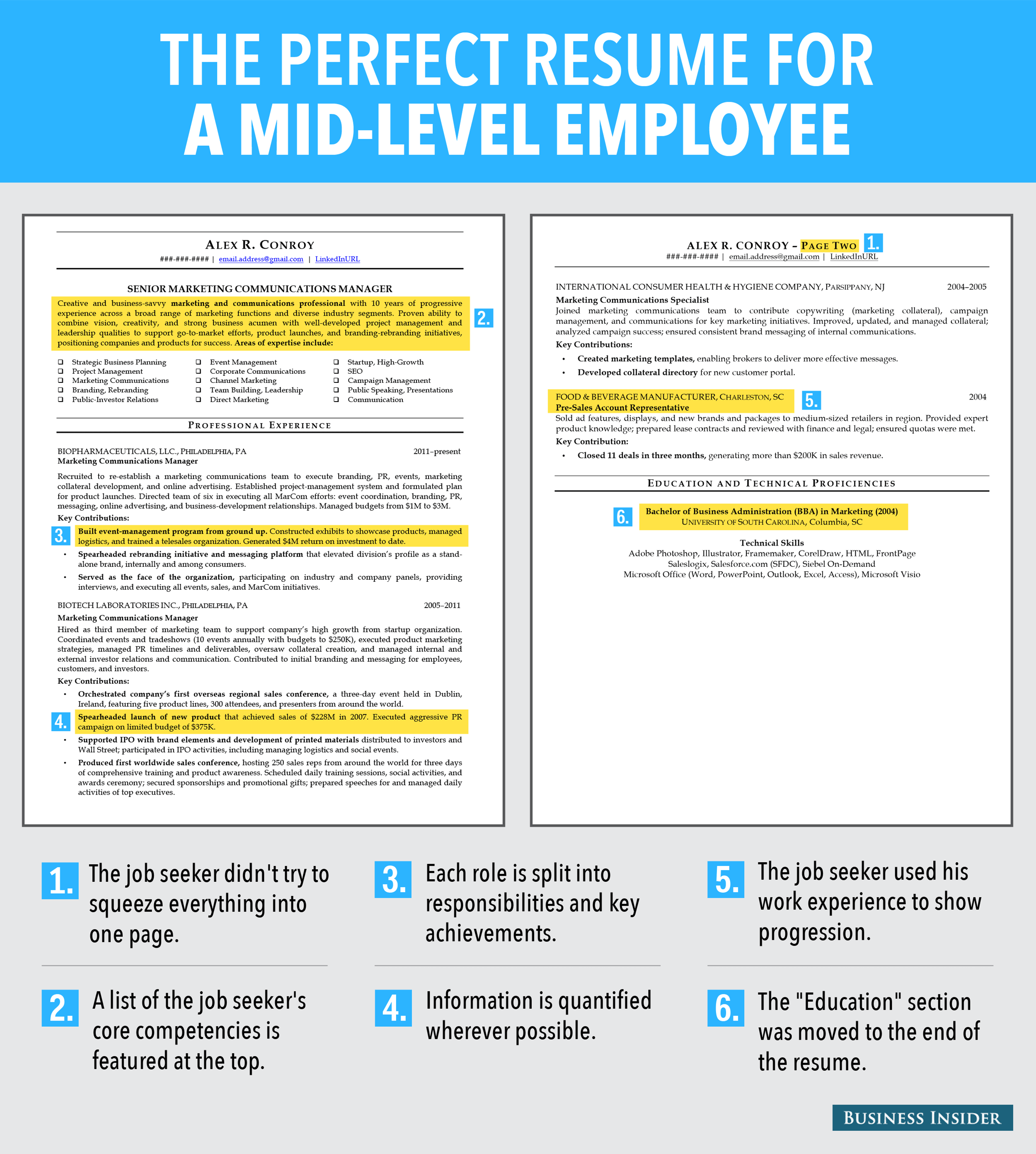 graphics, resume, ideal, mid-level