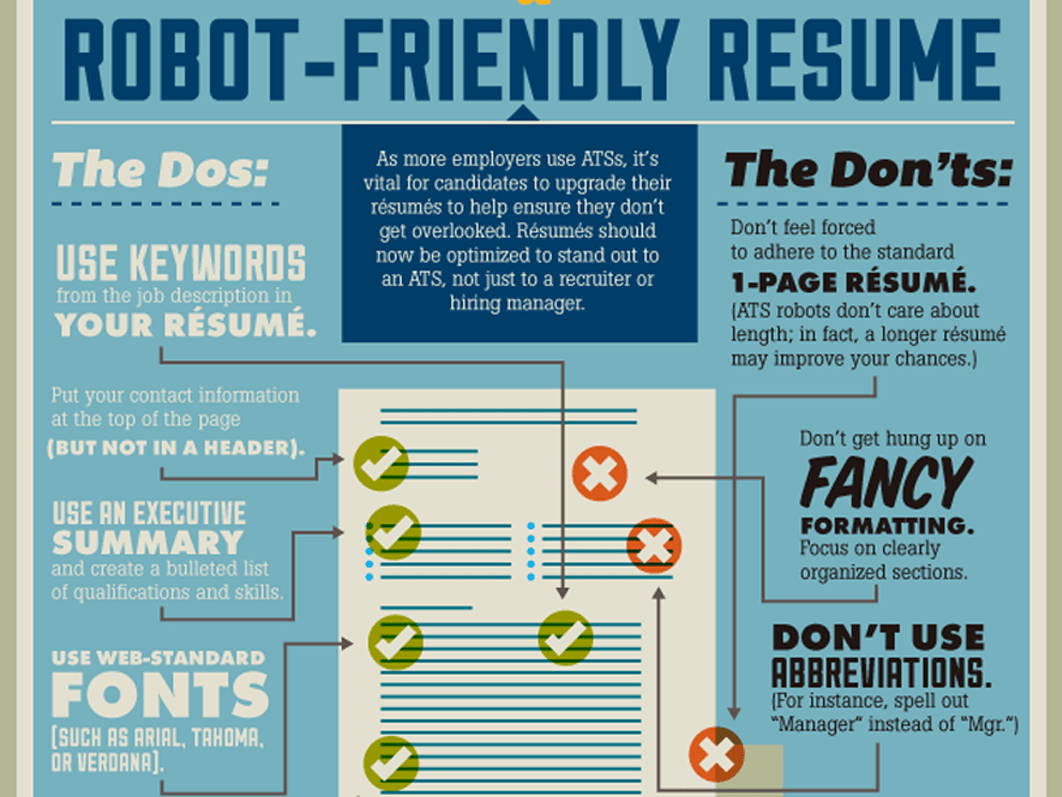 How To Get Past The Robots That Are Reading Your Resume
