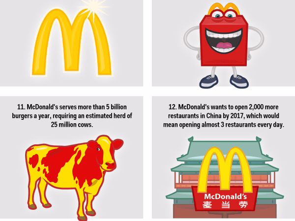 12 facts about McDonald's that will blow your mind ...