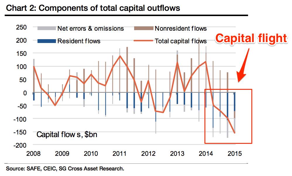 China capital sept 7
