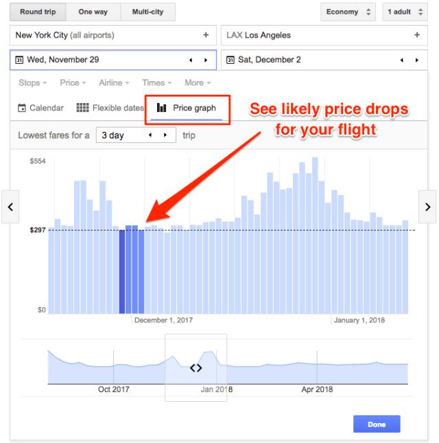 Google Flights Price Graph