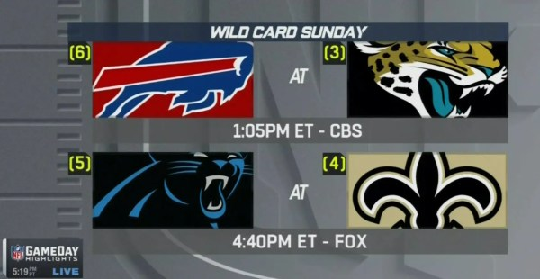 The NFL playoff bracket and Wild Card schedule Business