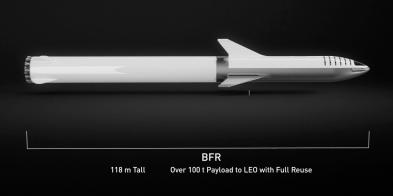 Où se trouve SpaceX aujourd'hui avec ses plans pour Mars