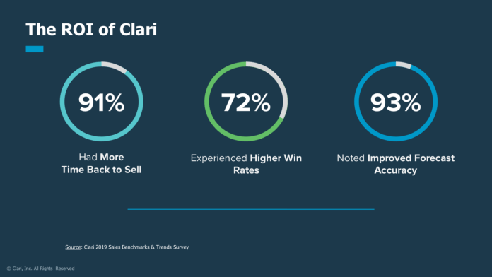Here's the pitch deck that AI startup Clari used to help change Sapphire Ventures' mind about its business and snag  million in funding