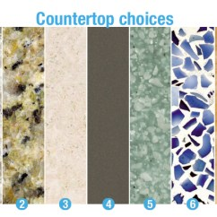 Best Kitchen Countertop Rear Travel Trailer Countertops Pros And Cons Reviews Consumer Reports