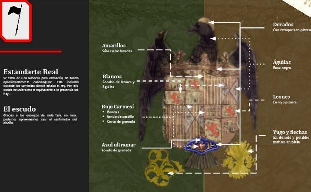 Explicación del estandarte real aportada por Hugo Vázquez y Ramón Vega.