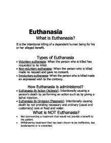 pro euthanasia essay Argumentative essay: euthanasia euthanasia is another term for mercy killing it is usually done by doctors to their patients who are terminally ill.