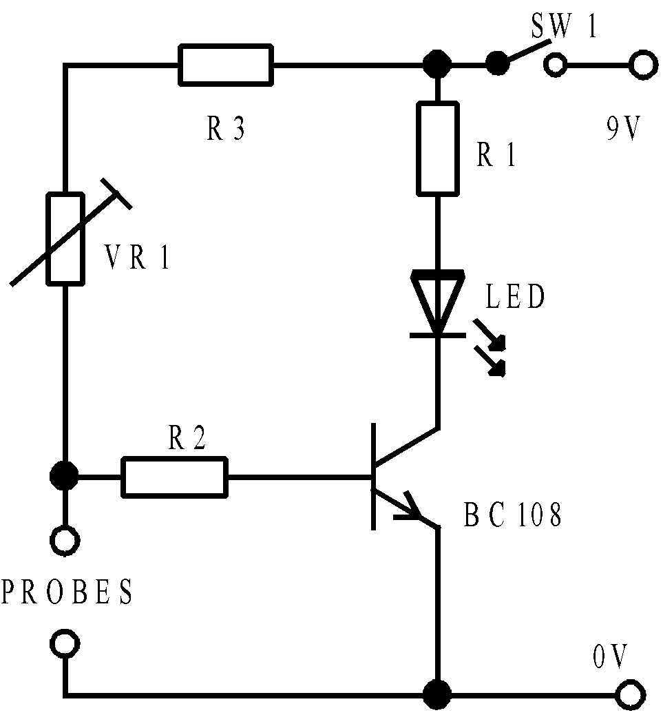 Circuit 31