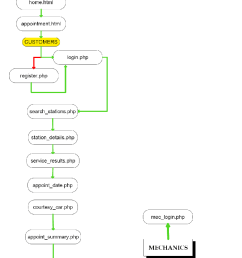 files and data organisation the following diagram shows that directory structure  [ 822 x 1216 Pixel ]
