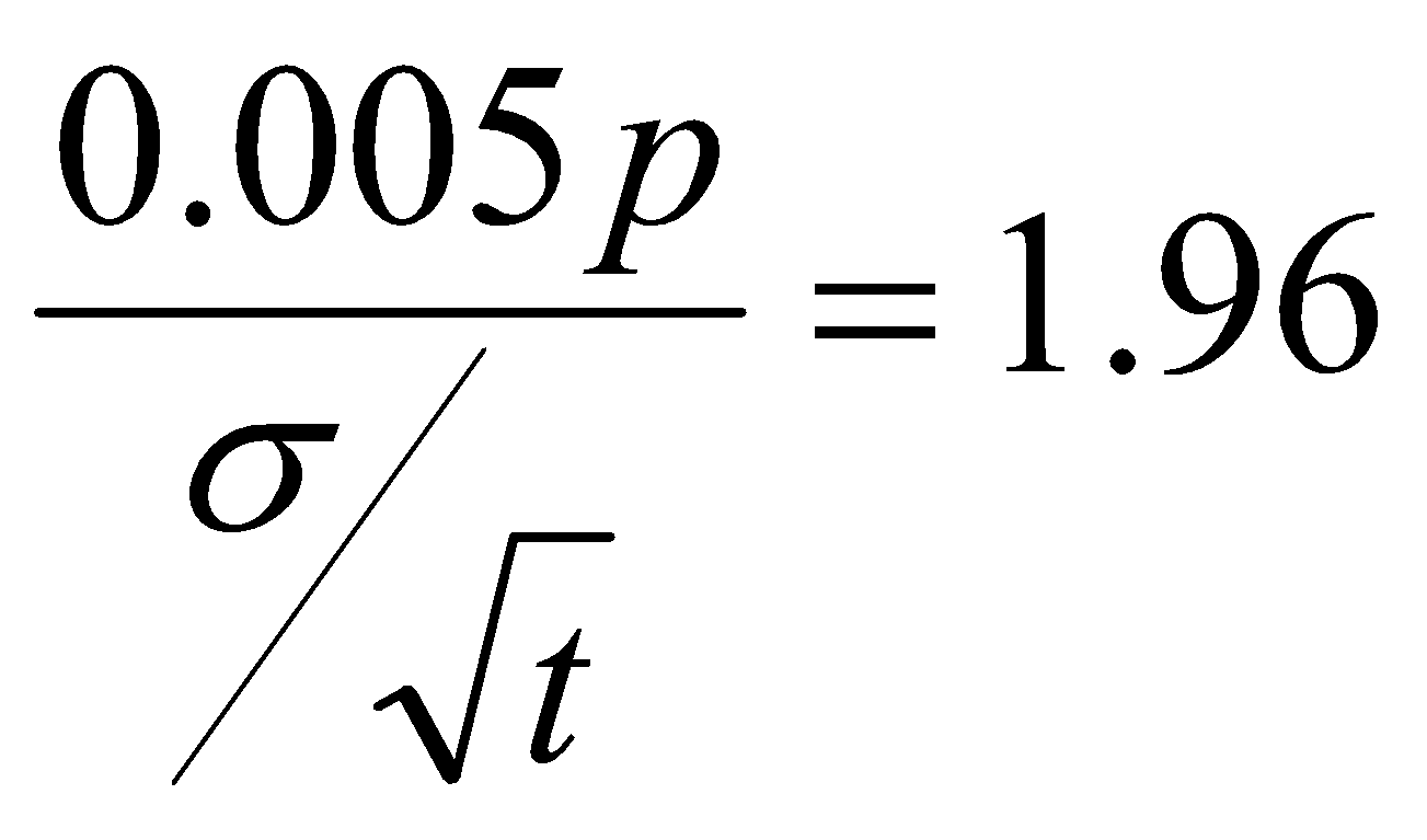 Stochastic Applications of Actuarial Models with R coding