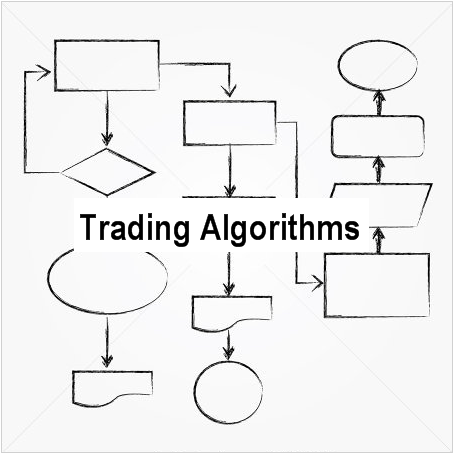This Algorithmic Trading System Shows You The Sweet Spots