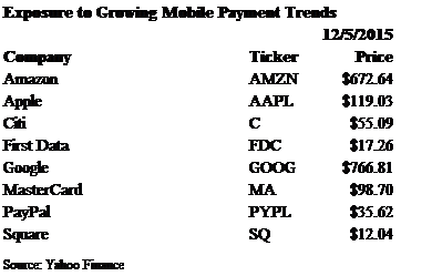 Investing In The Rapid Growth Of Digital Payments