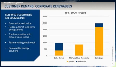 First Solar Series 6 - This Is Huge - First Solar. Inc. (NASDAQ:FSLR) | Seeking Alpha