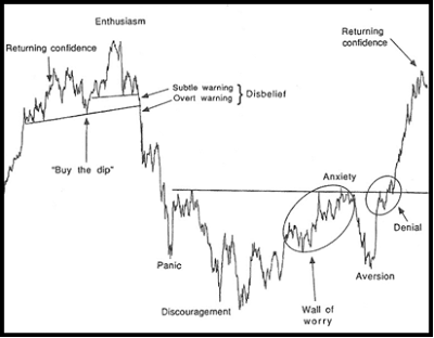 Positive Sentiment And Fundamentals Rest On Positive